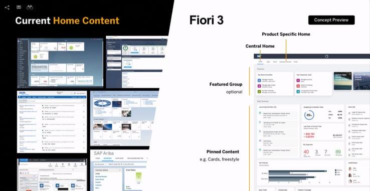 SAP Fiori 3 Theming