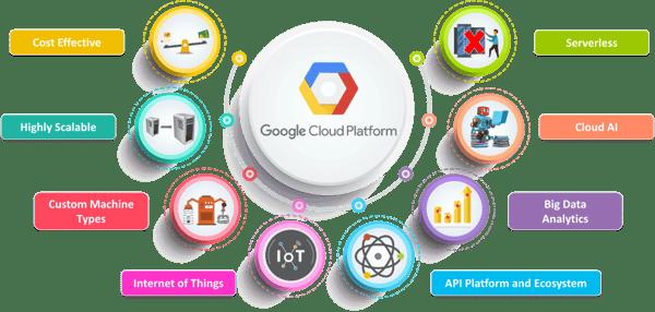 aplicaciones big data cloud platform