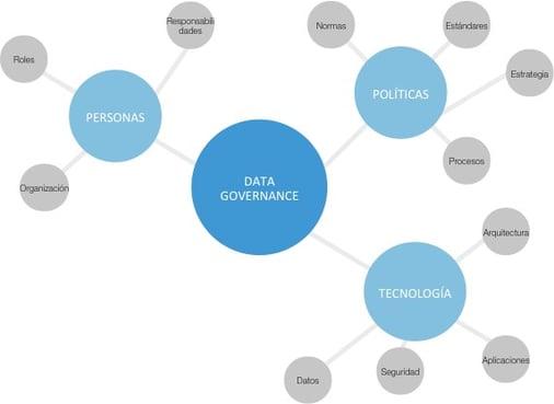gobierno_de_datos_en_analitica.jpg