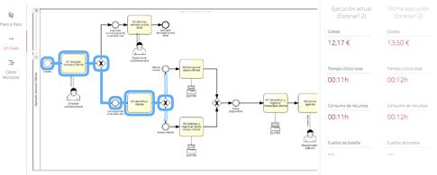 signavio_process_editor-ampliar_foco_de_analisis-_simulacion.png