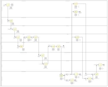 signavio_process_editor_-sintetizar_complejidad.png