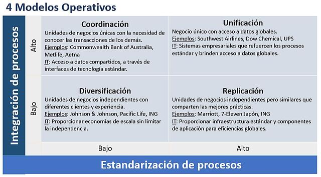 Cuadro 4 Modelos operativos.jpg