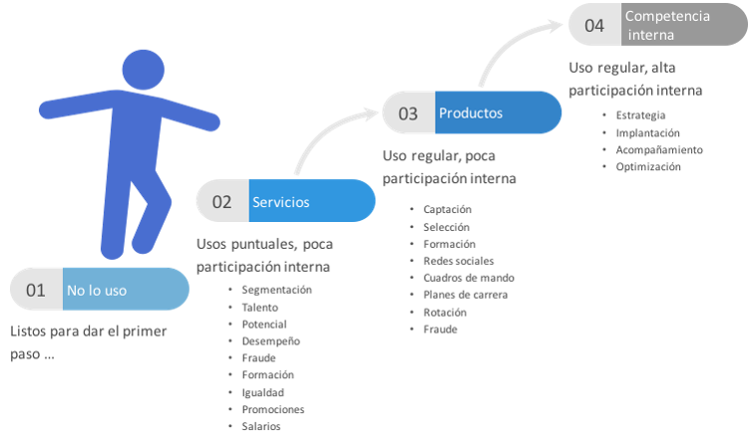 saltos HR analytics.png