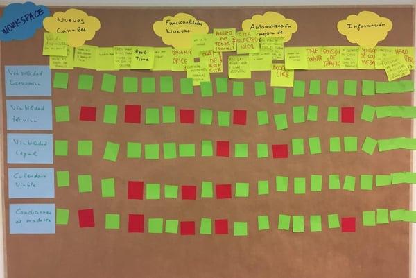 ejemplos design thinking etapa ideacion