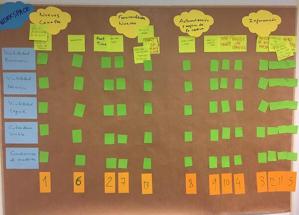 ejemplos design thinking ideacion mapa
