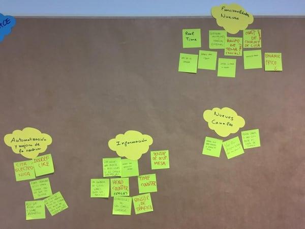 ejemplos design thinking ideacion