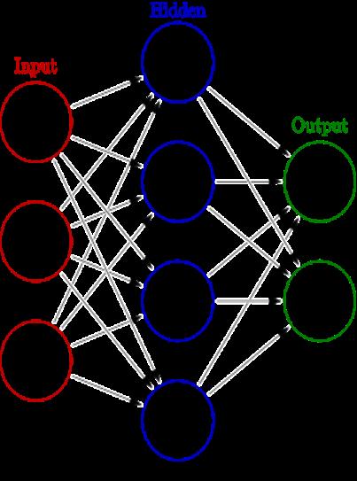 programar inteligencia artificial redes neuronales