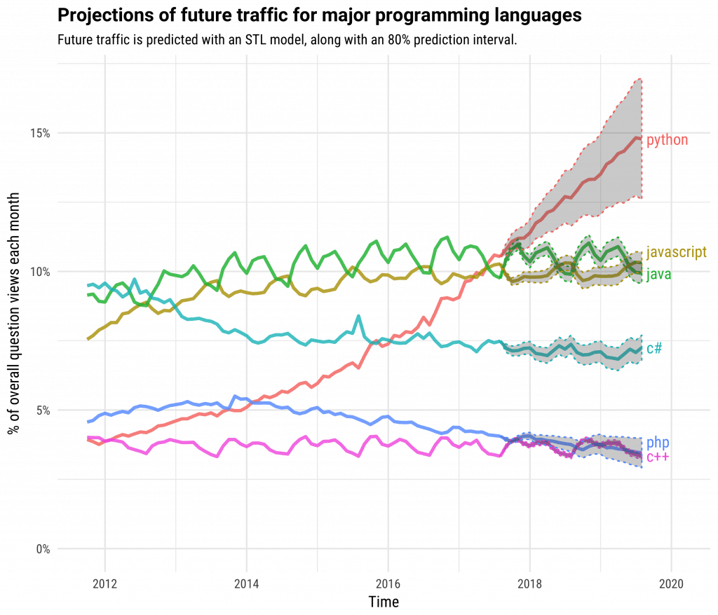 python-ejemplos-graficas