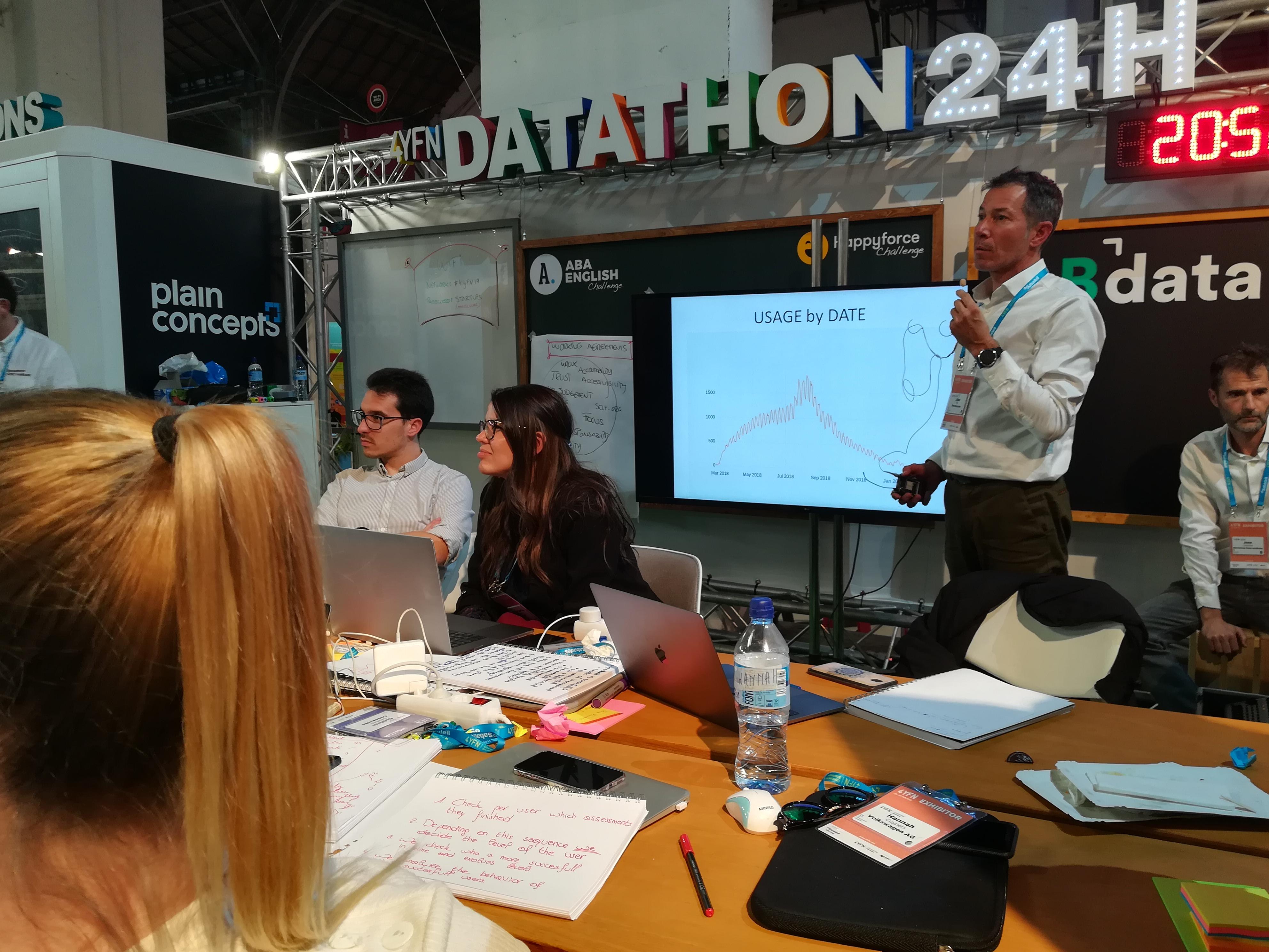 Datathon 4YFN Barcelona Data Institute